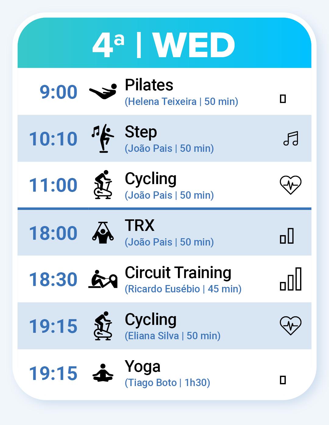 Aulas de Fitness na Quarta: Pilates às 9:00, Step às 10:10, Cycling às 11:00, TRX às 18:00, Circuit Training às 18:30, Cycling às 19:15 e Yoga às 19:15.